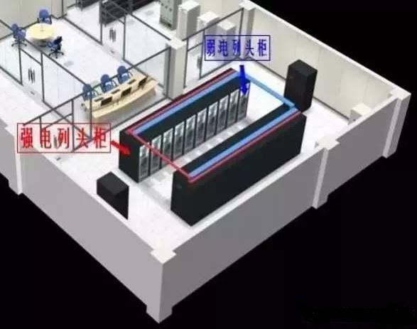 机房的强电列头柜与弱电列头柜